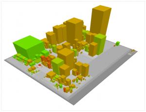 ciudad-sqale-rating (Complejidad cognitiva)